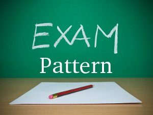 CDS-Exam-Pattern