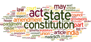 Indian Polity And Constitution Books, Notes And Pdfs Free Download